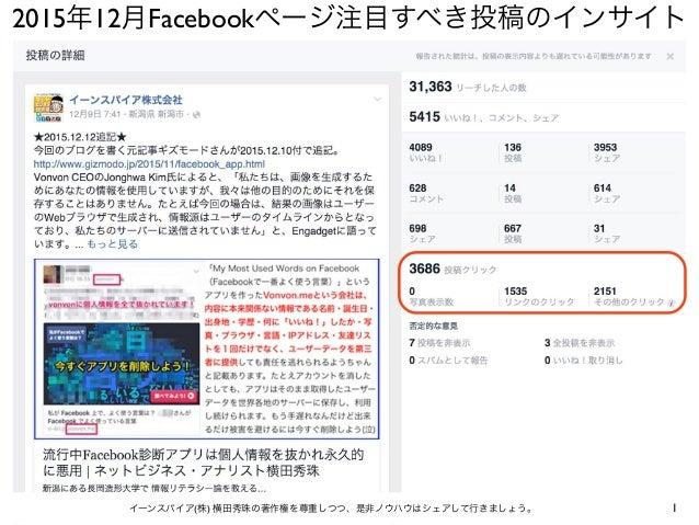 2015年12月Facebookページ注目すべき投稿のインサイト 1イーンスパイア(株) 横田秀珠の著作権を尊重しつつ、是非ノウハウはシェアして行きましょう。