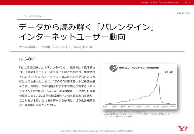 Yahoo! JAPAN Ads White Paper Copyright (C) 2016 Yahoo Japan Corporation. All Rights Reserved. 無断引用・転載禁止 シーズナリティー 2016/1/19...