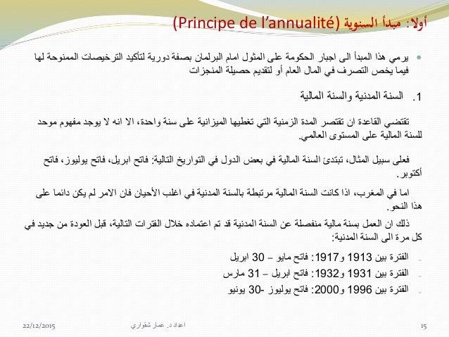 ثانيا:المسبق الترخيص مبدأ(Principe de l'antériorité de l'autorisation) 1.مضمونالمبدأ: الس طرف من عليها...