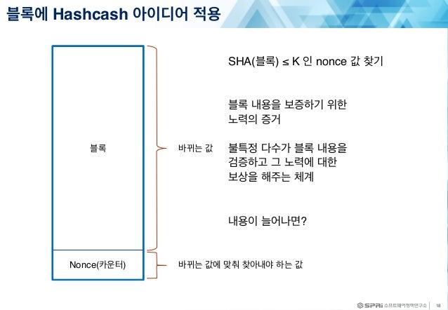 블록에 Hashcash 아이디어 적용 18 블록 Nonce(카운터) 바뀌는 값 바뀌는 값에 맞춰 찾아내야 하는 값 블록 내용을 보증하기 위한 노력의 증거 불특정 다수가 블록 내용을 검증하고 그 노력에 대한 보상을 해주는...