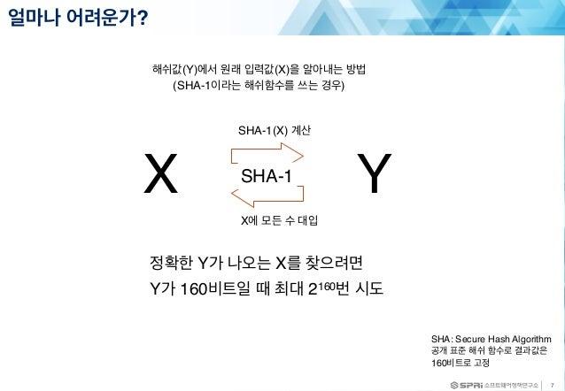 얼마나 어려운가? 7 X Y 해쉬값(Y)에서 원래 입력값(X)을 알아내는 방법 (SHA-1이라는 해쉬함수를 쓰는 경우) 정확한 Y가 나오는 X를 찾으려면 Y가 160비트일 때 최대 2160번 시도 SHA-1(X) 계산 ...