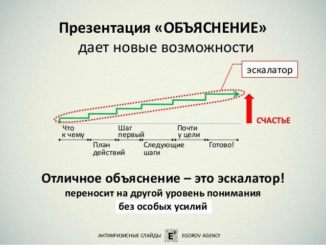 Презентация «ОБЪЯСНЕНИЕ» дает новые возможности СЧАСТЬЕ Отличное объяснение – это эскалатор! переносит на другой уровень п...