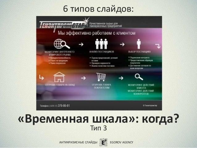 «Временная шкала»: когда? АНТИКРИЗИСНЫЕ СЛАЙДЫ EGOROV AGENCY 6 типов слайдов: Тип 3