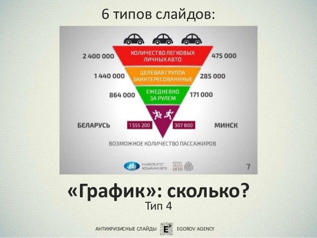 «График»: сколько? АНТИКРИЗИСНЫЕ СЛАЙДЫ EGOROV AGENCY 6 типов слайдов: Тип 4