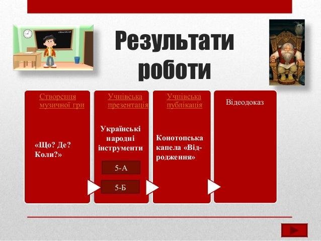 Результати роботи Відеодоказ Українські народні інструменти Конотопська капела «Від- родження» «Що? Де? Коли?» 5-А 5-Б