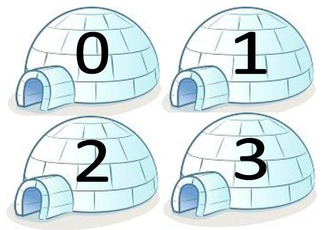 Εσκιμώοι - αριθμοί