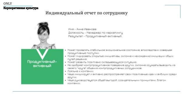 ONLY Корпоративная культура Индивидуальный отчет по сотруднику