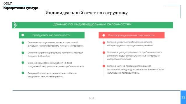 ONLY Корпоративная культура 2015 12 Индивидуальный отчет по сотруднику