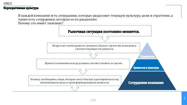 ONLY Корпоративная культура Рыночная ситуация постоянно меняется 2015 2 В каждой компании есть сотрудники, которые разделя...