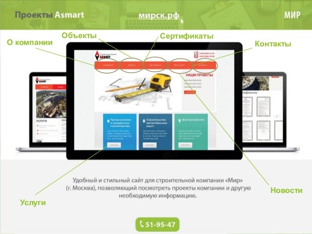 Какой сделать сайт чтобы приносил прибыль как припарковать домен к хостингу timeweb