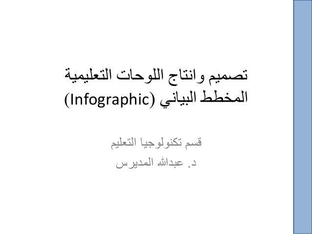 التعليمية اللوحات وانتاج تصميم البياني المخطط(Infographic) التعليم تكنولوجيا قسم د.المديرس عبدهللا