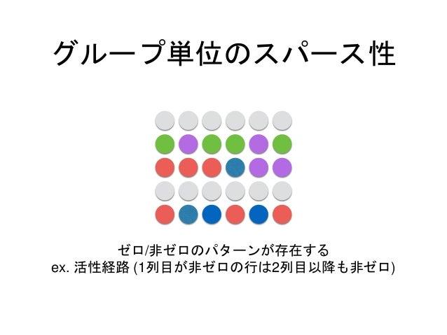 グループ単位のスパース性 ゼロ/非ゼロのパターンが存在する ex. 活性経路 (1列目が非ゼロの行は2列目以降も非ゼロ)