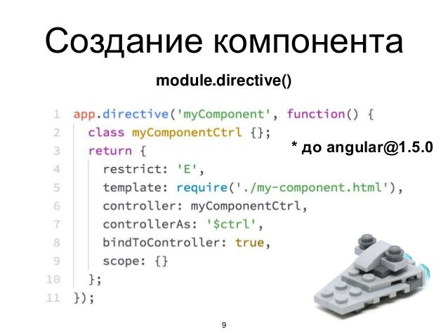 Создание компонента 9 module.directive() * до angular@1.5.0