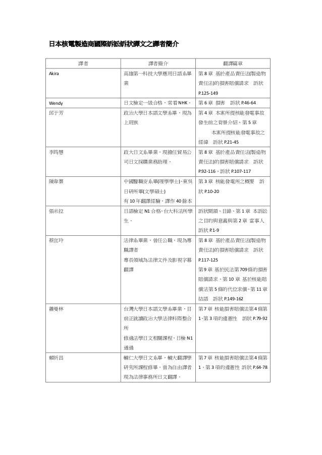 日本核電製造商國際訴訟訴狀譯文之譯者簡介 譯者 譯者簡介 翻譯篇章 Akira 高雄第一科技大學應用日語系畢 業 第 8 章 基於產品責任法(製造物 責任法)的損害賠償請求 訴狀 P.125-149 Wendy 日文檢定一級合格,常看 NHK。...