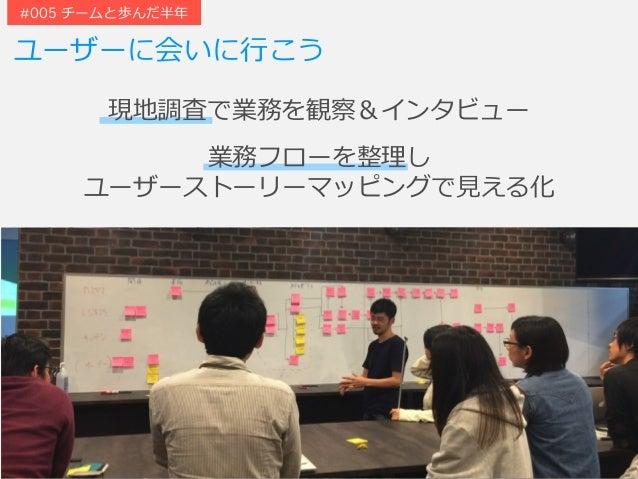 ユーザーに会いに⾏こう #005 チームと歩んだ半年 現地調査で業務を観察&インタビュー 業務フローを整理し ユーザーストーリーマッピングで⾒える化