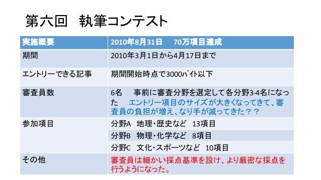 執筆コンテストから見たウィキペディア日本語版
