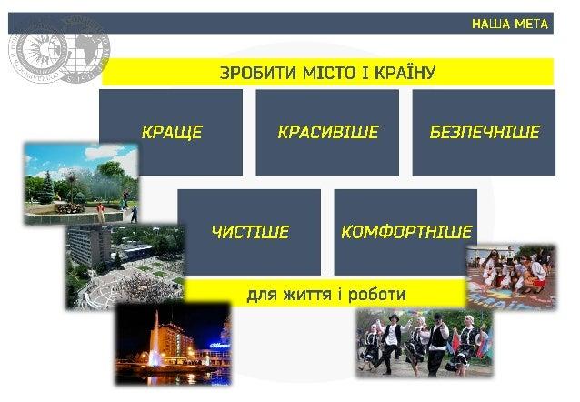 Презентація ГО Комітет майбутнього Slide 3