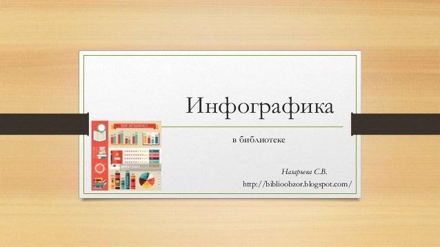 Инфографика Назарьева С.В. в библиотеке http://biblioobzor.blogspot.com/