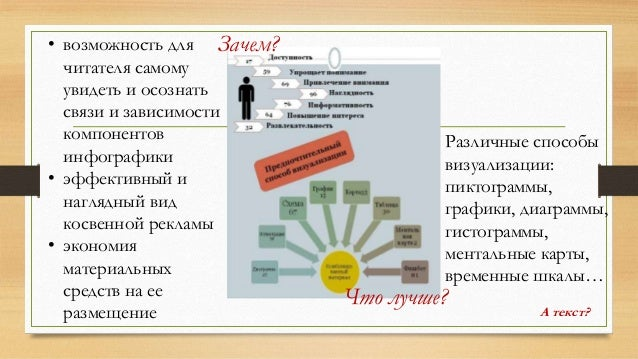інфографіка Slide 3