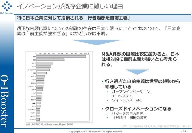 Copyright 2016 01Booster Inc. All rights reserved. - 19 - イノベーションが既存企業に難しい理由 適正な内製化率についての議論の存在は日本に限ったことではないので、「日本企 業は自前主義が...