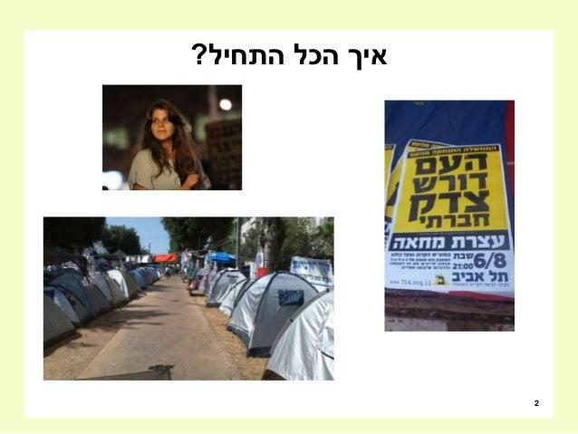 המחאה החברתית וחופש הביטוי Slide 2