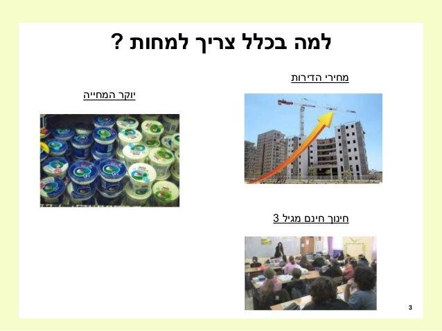 המחאה החברתית וחופש הביטוי Slide 3