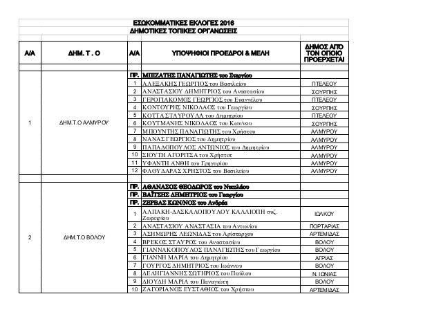 9ccd6127a9 Νέα Δημοκρατία  Yποψήφιοι προεδροι δημοτικών τοπικών οργανώσεων