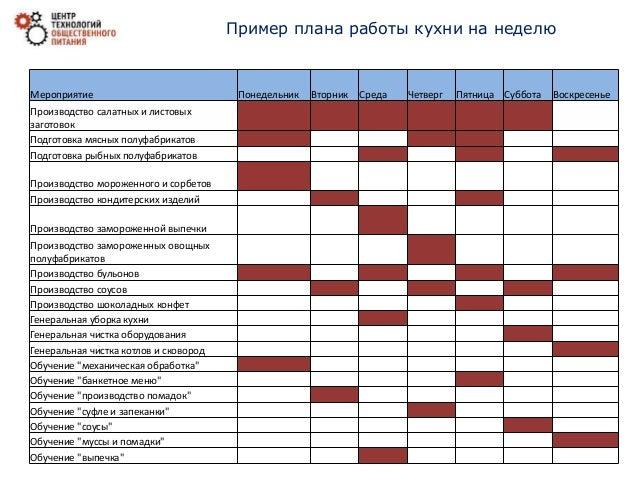 план работы на неделю образец директора школы
