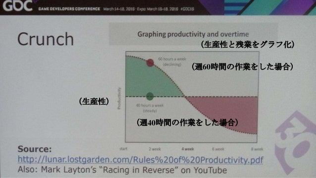 (生産方法論) アジャイル/スクラム ウォーターフォール