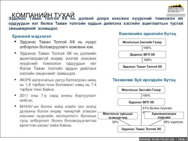 ERDENES TAVAN TOLGOI JSC // PAGE 4 Ерөнхий мэдээлэл Компанийн одоогийн бүтэц  Эрдэнэс Таван Толгой ХК нь нүүрс олборлон б...