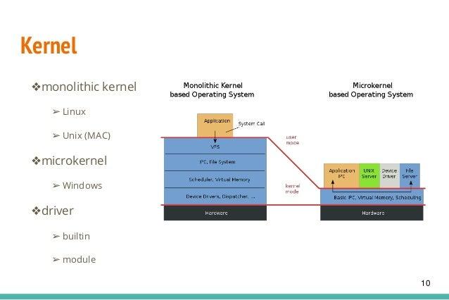 Kernel ❖monolithic kernel ➢ Linux ➢ Unix (MAC) ❖microkernel ➢ Windows ❖driver ➢ builtin ➢ module 10