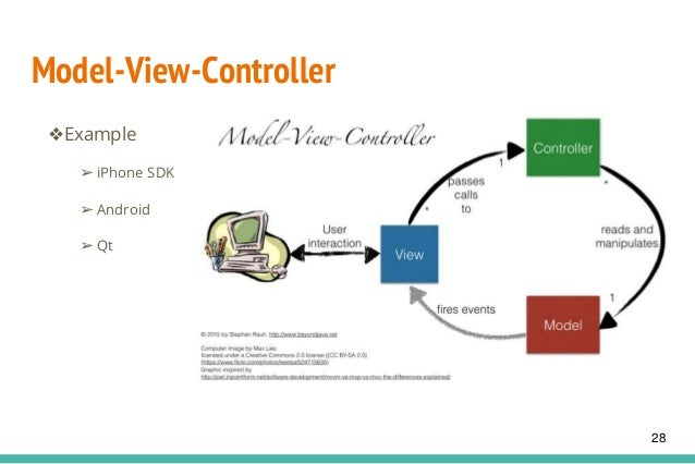 Model-View-Controller ❖Example ➢ iPhone SDK ➢ Android ➢ Qt 28