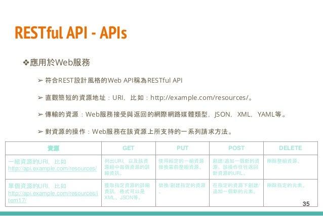 RESTful API - APIs ❖應用於Web服務 ➢ 符合REST設計風格的Web API稱為RESTful API ➢ 直觀簡短的資源地址:URI,比如:http://example.com/resources/。 ➢ 傳輸的資源:W...