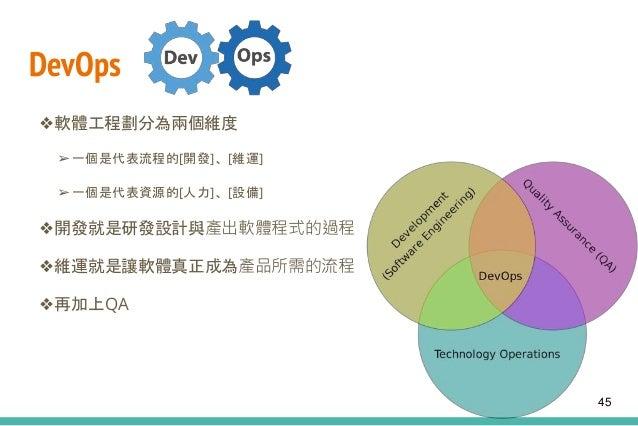 DevOps ❖軟體工程劃分為兩個維度 ➢一個是代表流程的[開發]、[維運] ➢一個是代表資源的[人力]、[設備] ❖開發就是研發設計與產出軟體程式的過程 ❖維運就是讓軟體真正成為產品所需的流程 ❖再加上QA 45