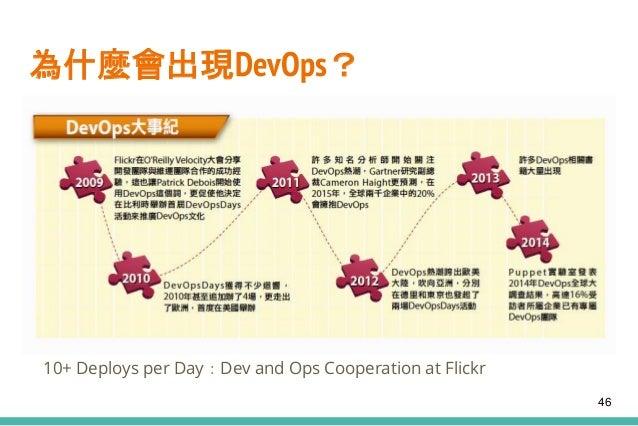 為什麼會出現DevOps? 10+ Deploys per Day:Dev and Ops Cooperation at Flickr 46
