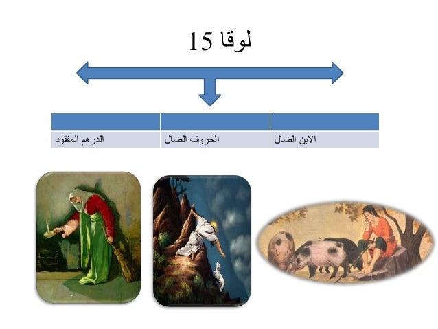 لوقا15 االبنالضالالضال الخروفالمفقود الدرهم