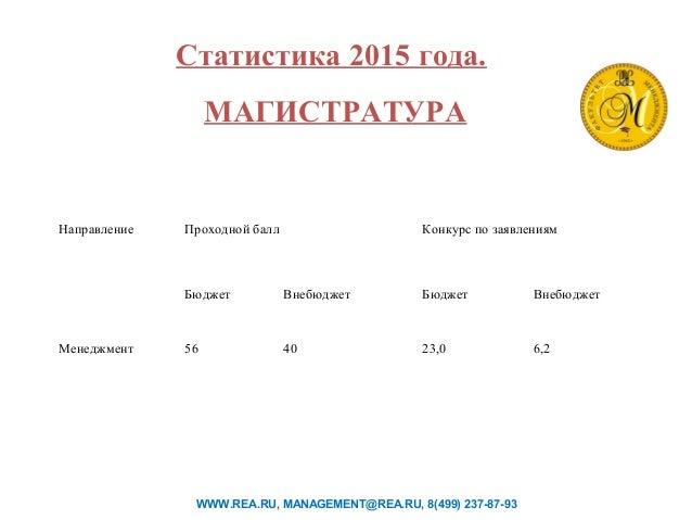 Статистика 2015 года. МАГИСТРАТУРА WWW.REA.RU, MANAGEMENT@REA.RU, 8(499) 237-87-93 Направление Проходной балл Конкурс по з...