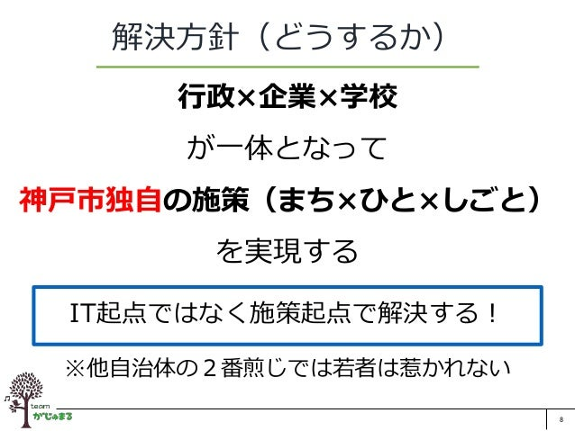 8 解決方針(どうするか) 行政×企業×学校 が一体となって 神戸市独自の施策(まち×ひと×しごと) を実現する IT起点ではなく施策起点で解決する! ※他自治体の2番煎じでは若者は惹かれない