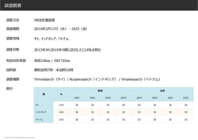 報告書「訪日外国人旅行動向調査(※暫定値)」 Slide 3