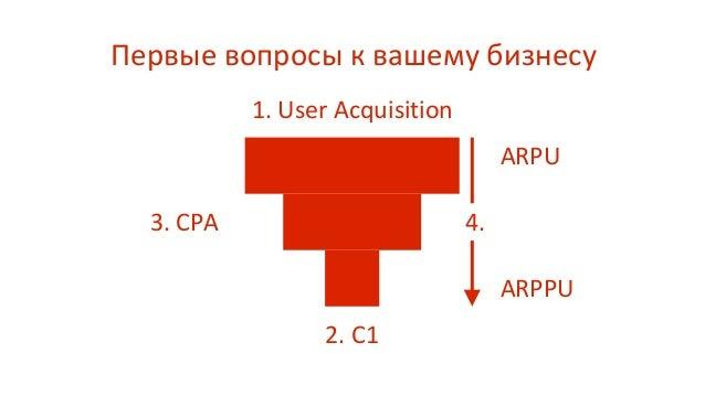 Первые вопросы к вашему бизнесу 1. User Acquisition 2. C1 ARPU ARPPU 4.3. CPA