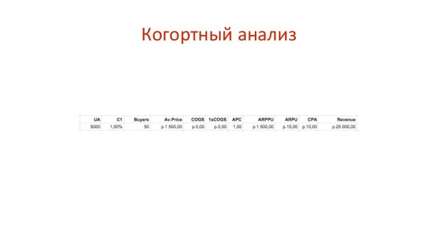 Когортный анализ