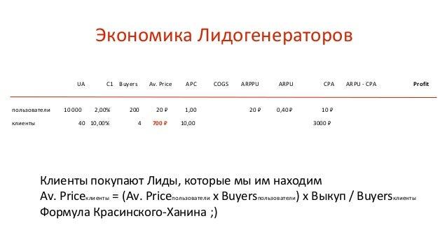 UA C1 Buyers Av. Price APC ARPPU ARPU CPA ProfitARPU - CPA Экономика Лидогенераторов COGS 10 000 2,00% 200 20 ₽ 1,00 20 ₽ ...