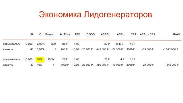 HSE{Pro}: Продуктовая экономика, Даниил Ханин