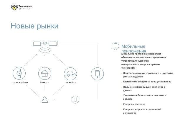 Новые рынки Мобильное приложение позволяет объединить данные всех современных устройств для удобства и оперативного контро...