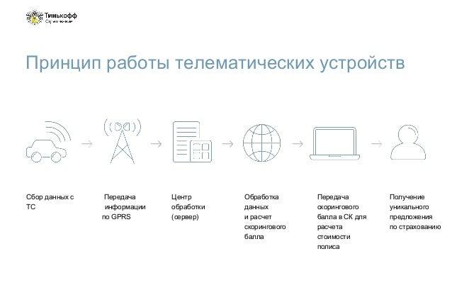 Принцип работы телематических устройств Сбор данных с ТС Передача … информации по GPRS…….. Центр обработки (сервер) Обрабо...