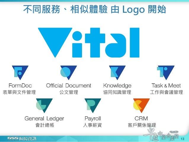不同服務、相似體驗 由 Logo 開始 表單與文件管理 公文管理 協同知識管理 工作與會議管理 會計總帳 人事薪資 客戶關係管理 13
