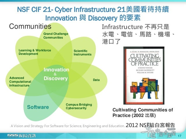 Infrastructure 不再只是 水電、電信、馬路、機場、 港口了 A Vision and Strategy For Software for Science, Engineering and Education. 2012 NSF給白...