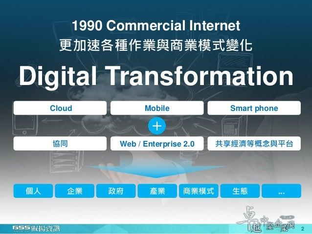 2 1990 Commercial Internet 更加速各種作業與商業模式變化 Digital Transformation Cloud Mobile Smart phone 協同 Web / Enterprise 2.0 共享經濟等概念與...