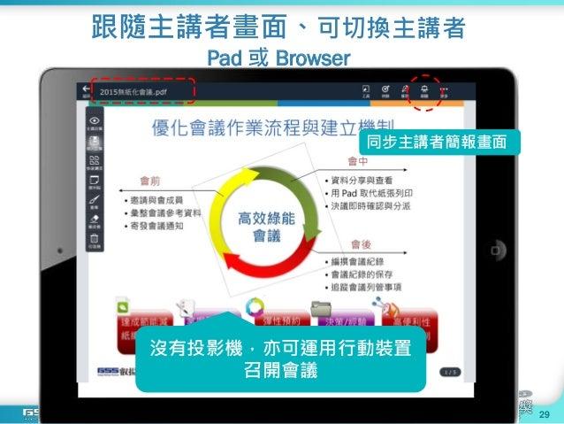 跟隨主講者畫面、可切換主講者 Pad 或 Browser 同步主講者簡報畫面 沒有投影機,亦可運用行動裝置 召開會議 29
