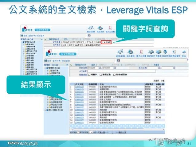 公文系統的全文檢索,Leverage Vitals ESP 31 關鍵字詞查詢 結果顯示